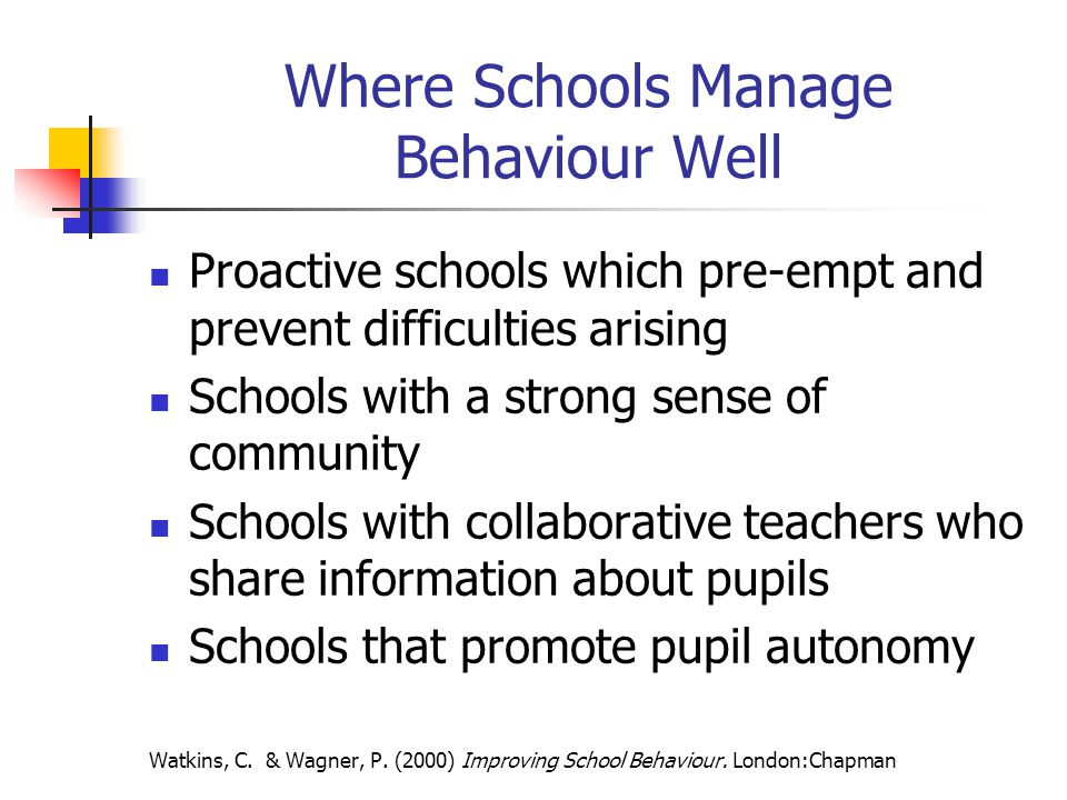 Where Schools Manage Behaviour Well