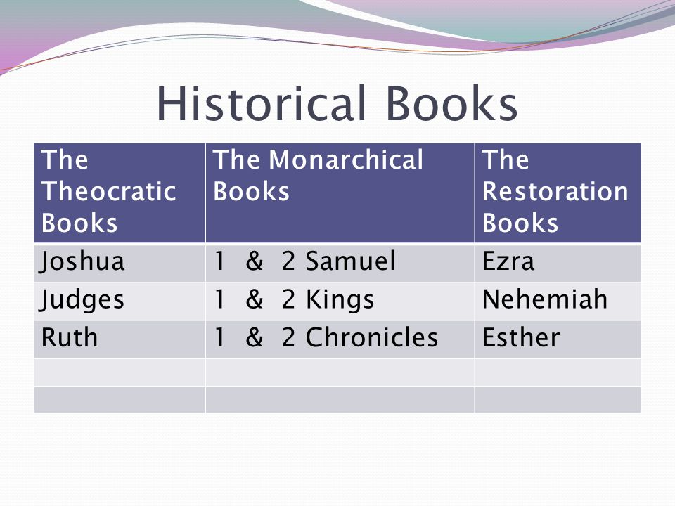 Historical Books The Theocratic Books The Monarchical Books