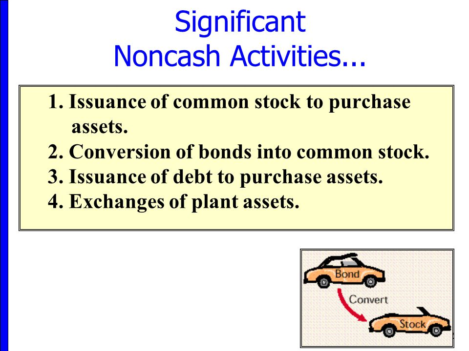 Significant Noncash Activities...