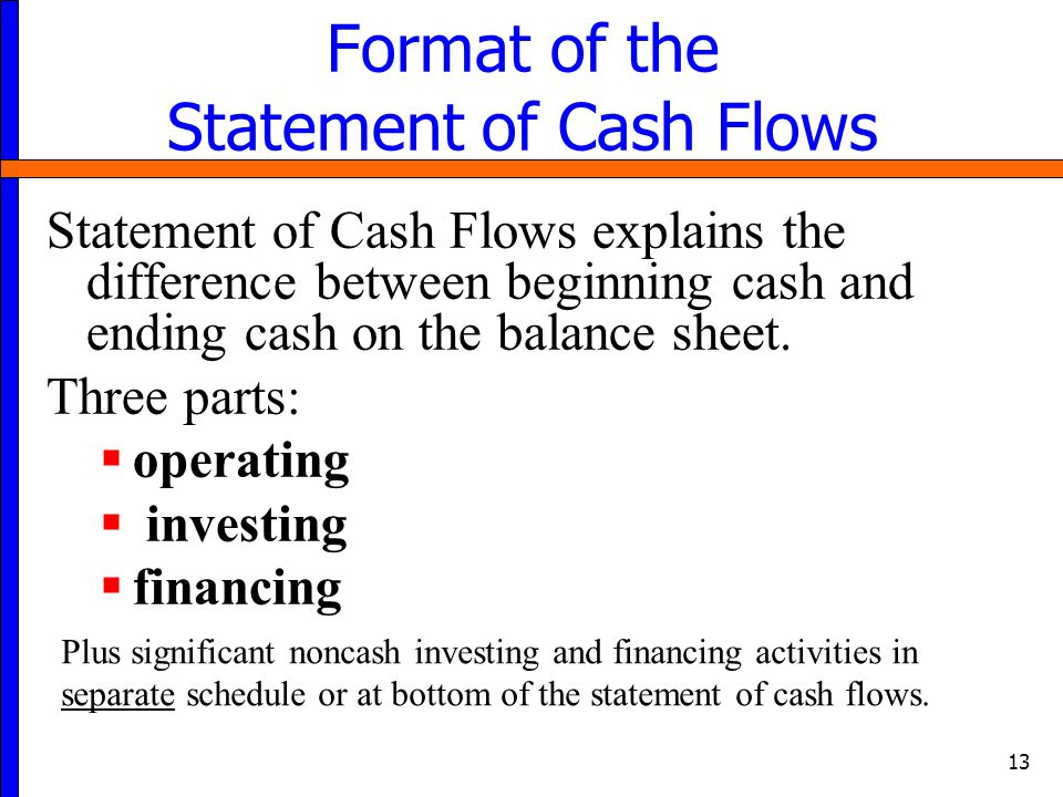 Format of the Statement of Cash Flows