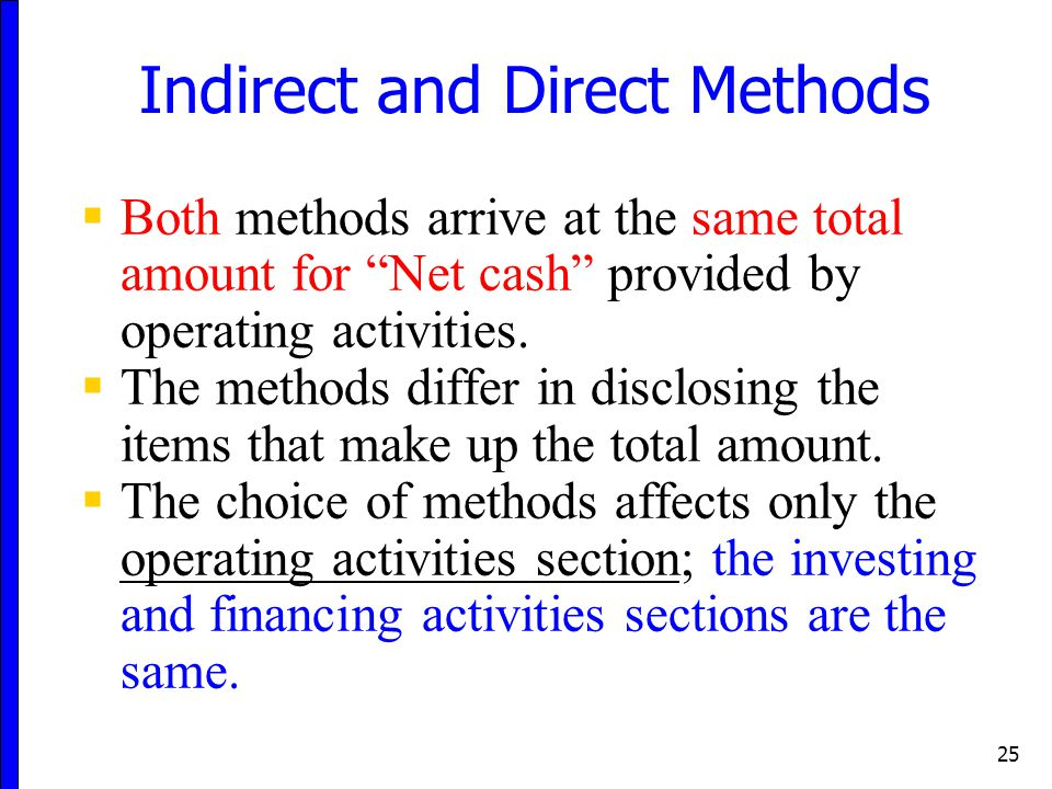 Indirect and Direct Methods