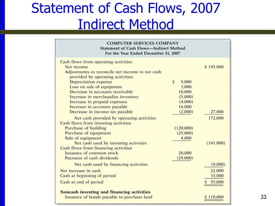 Statement of Cash Flows, 2007 Indirect Method