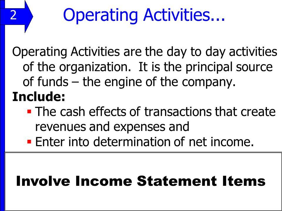 Involve Income Statement Items