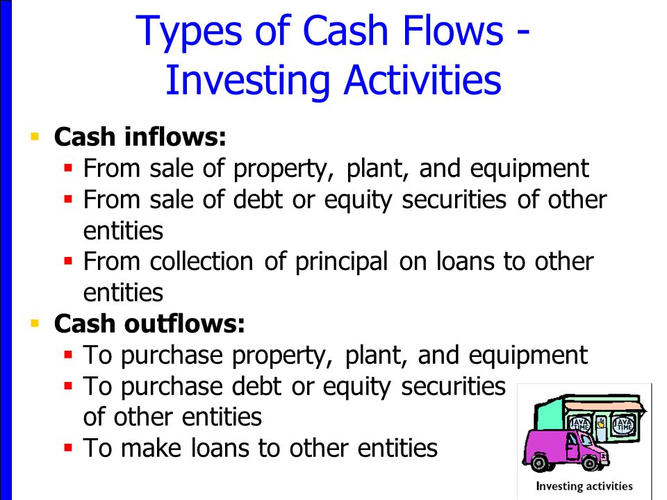 Types of Cash Flows - Investing Activities