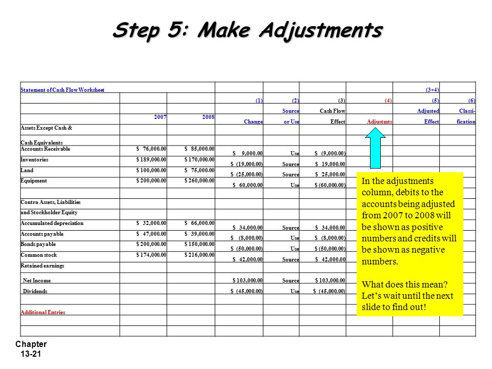 Step 5: Make Adjustments
