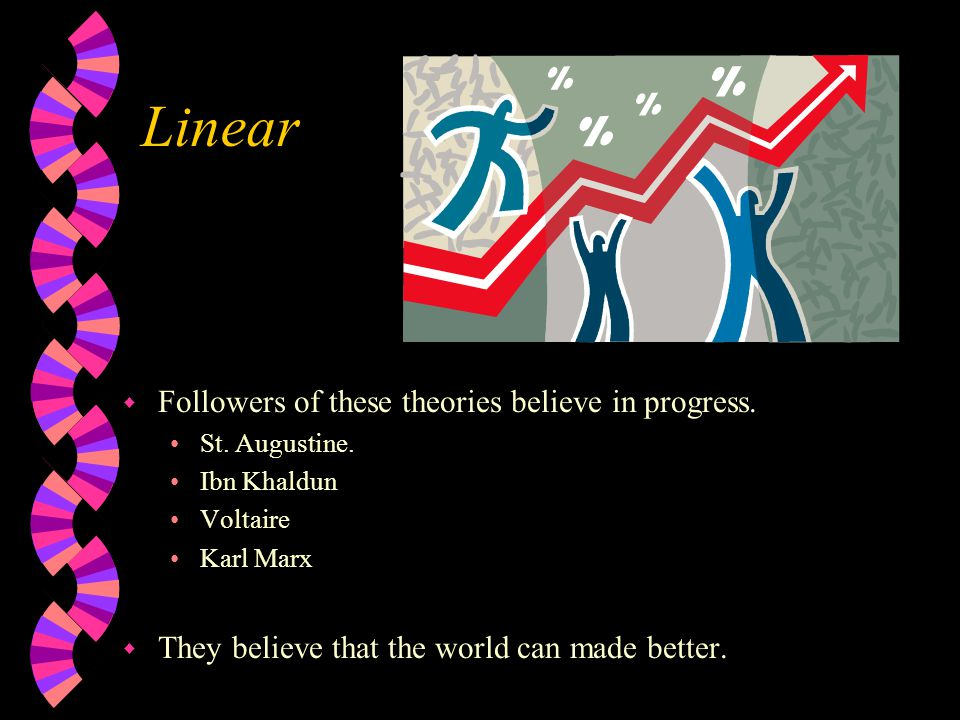 Linear Followers of these theories believe in progress.