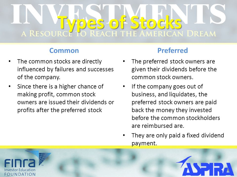 Types of Stocks Common Preferred