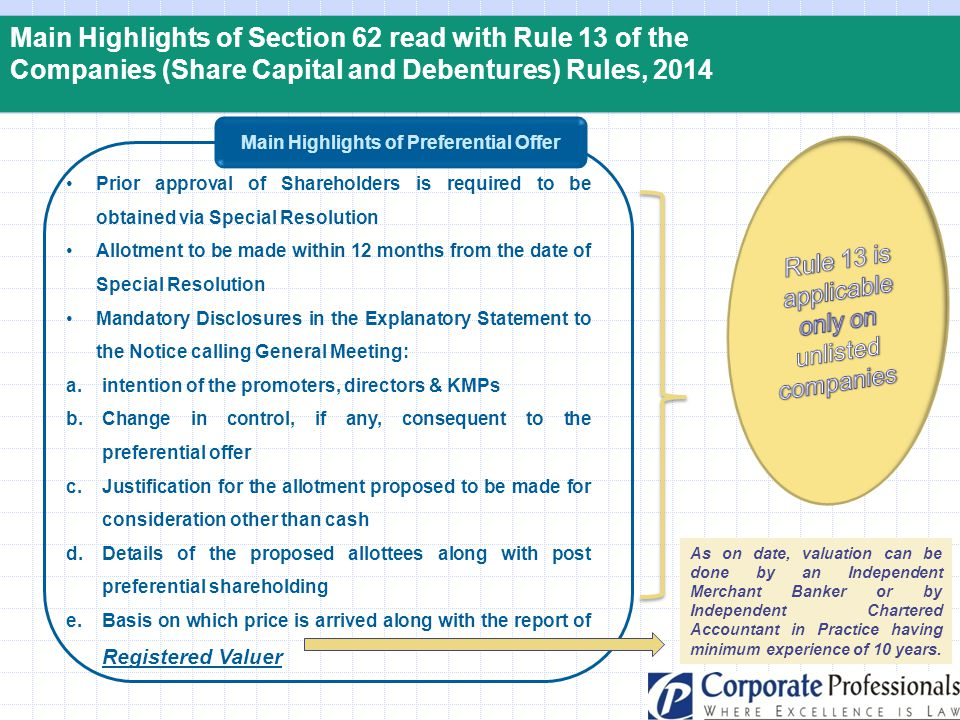 Main Highlights of Preferential Offer