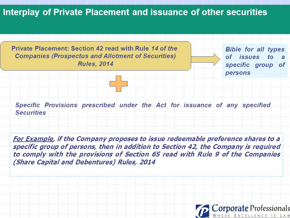 Interplay of Private Placement and issuance of other securities
