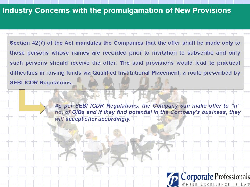 Industry Concerns with the promulgamation of New Provisions