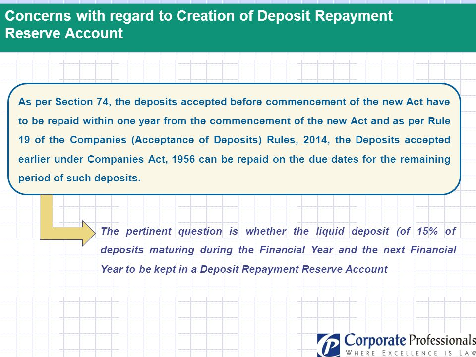 Concerns with regard to Creation of Deposit Repayment Reserve Account