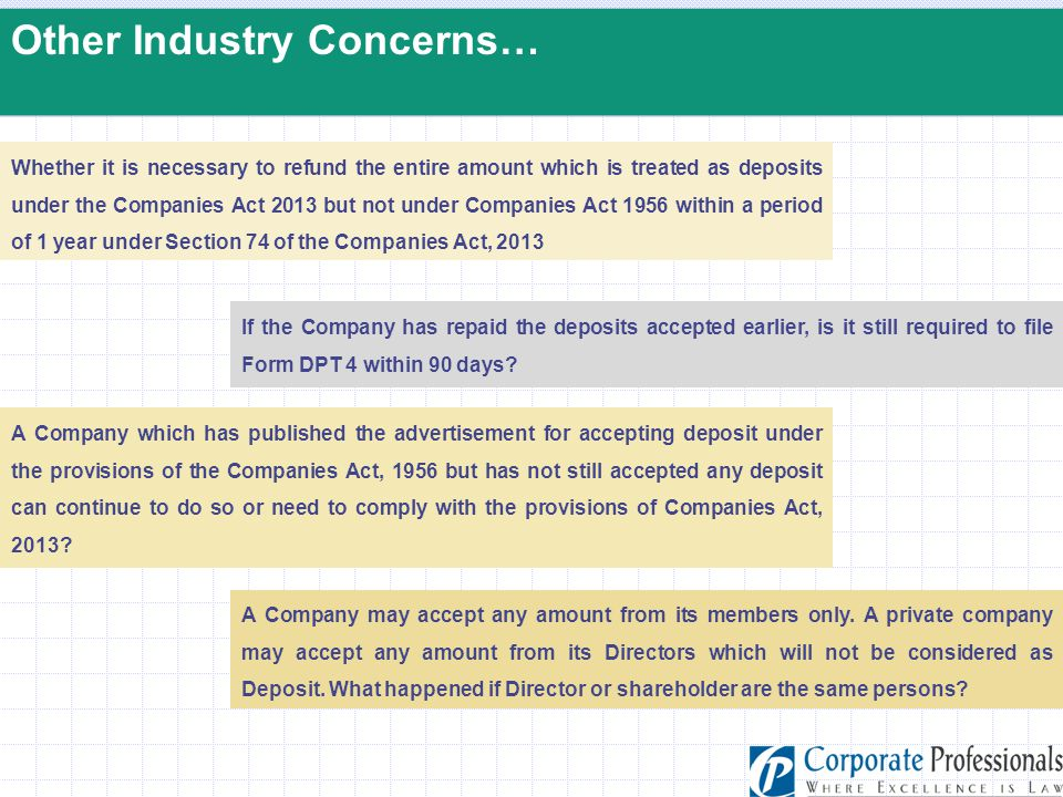 Other Industry Concerns…