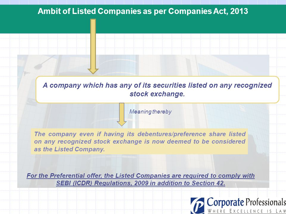 Ambit of Listed Companies as per Companies Act, 2013