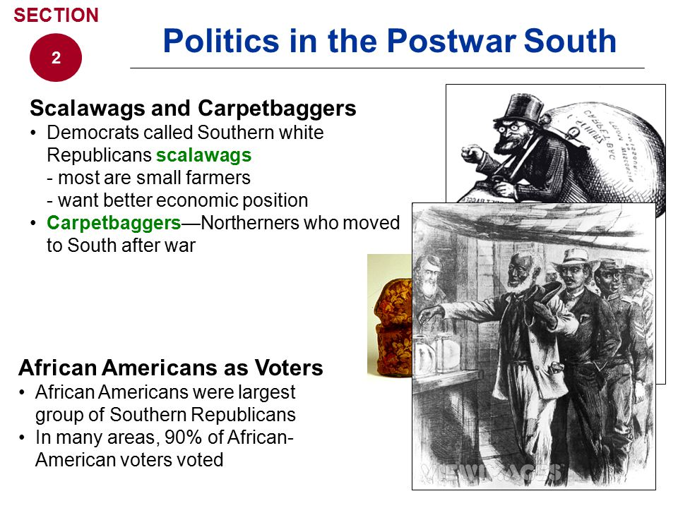 Politics in the Postwar South