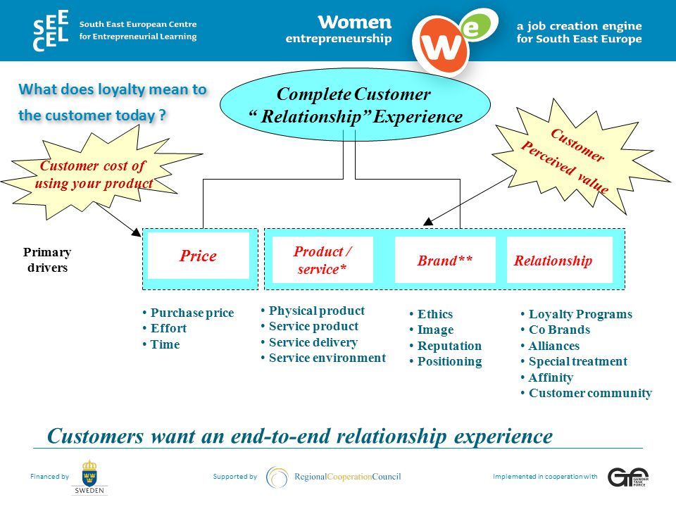 What does loyalty mean to the customer today