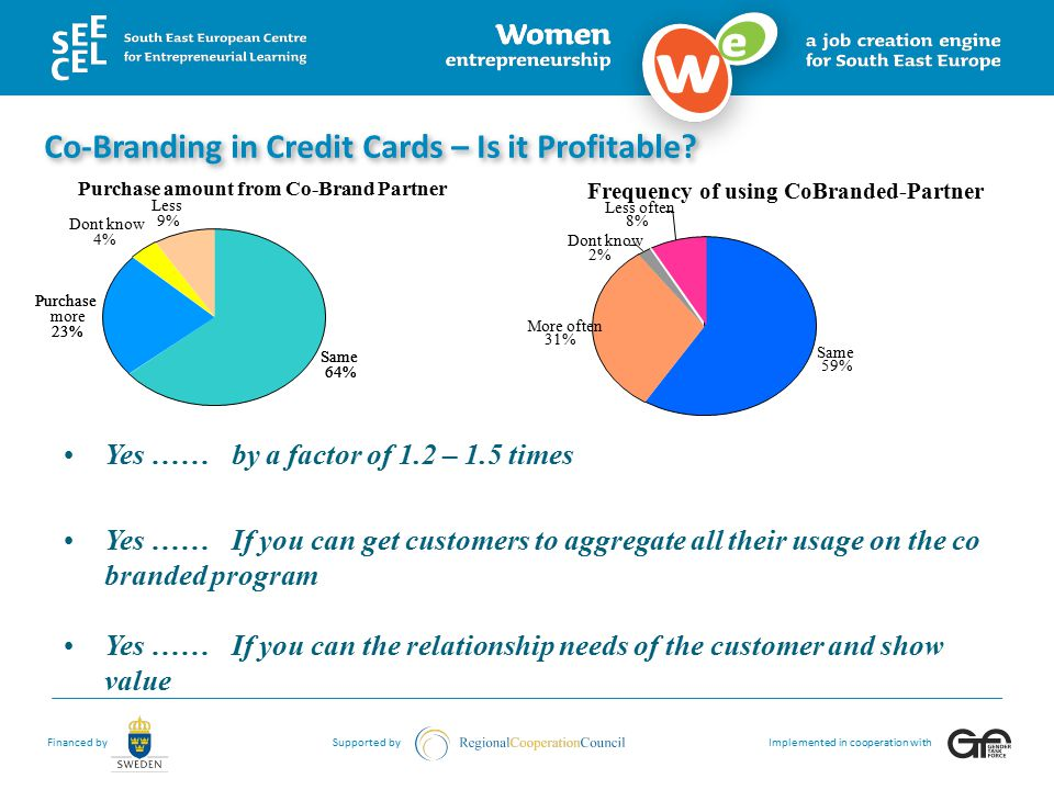 Co-Branding in Credit Cards – Is it Profitable