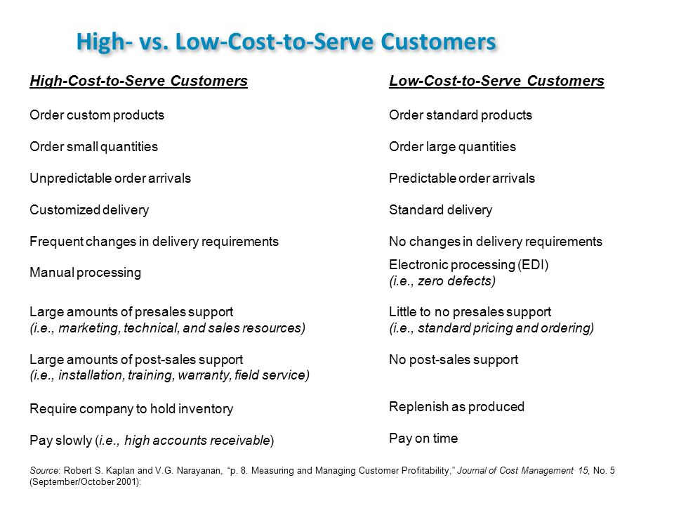 High- vs. Low-Cost-to-Serve Customers