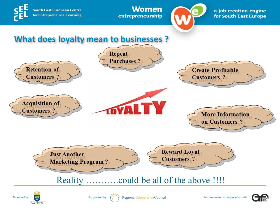 What does loyalty mean to businesses
