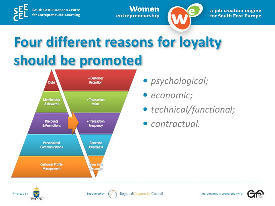 Four different reasons for loyalty should be promoted