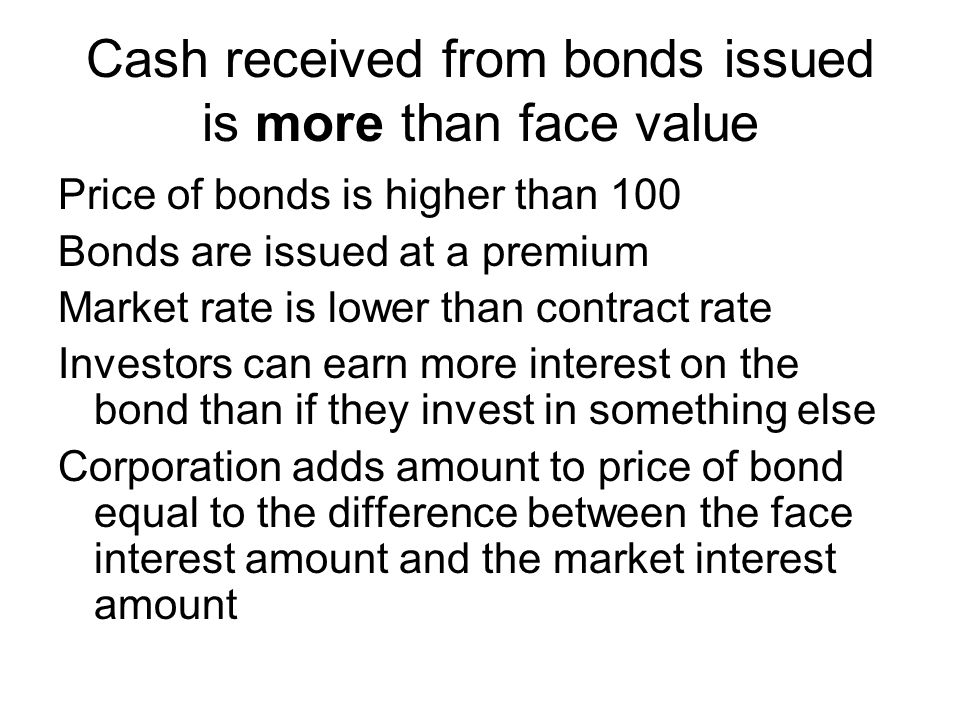 Cash received from bonds issued is more than face value