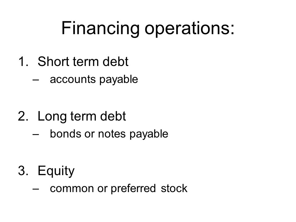 Financing operations: