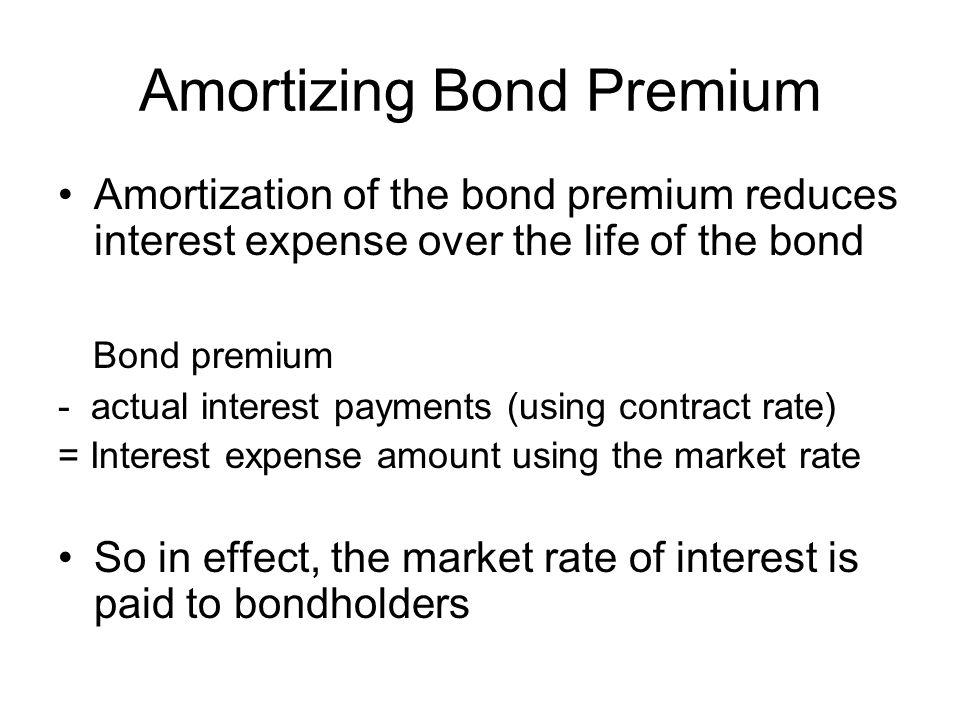 Amortizing Bond Premium
