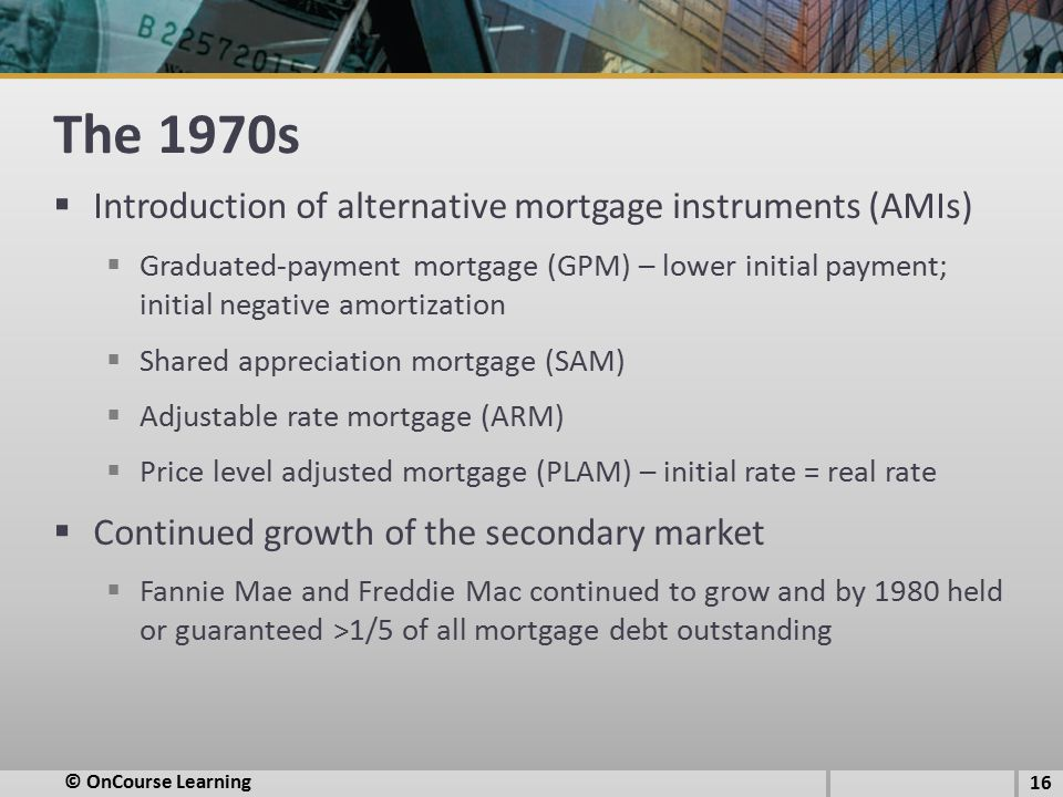 The 1970s Introduction of alternative mortgage instruments (AMIs)