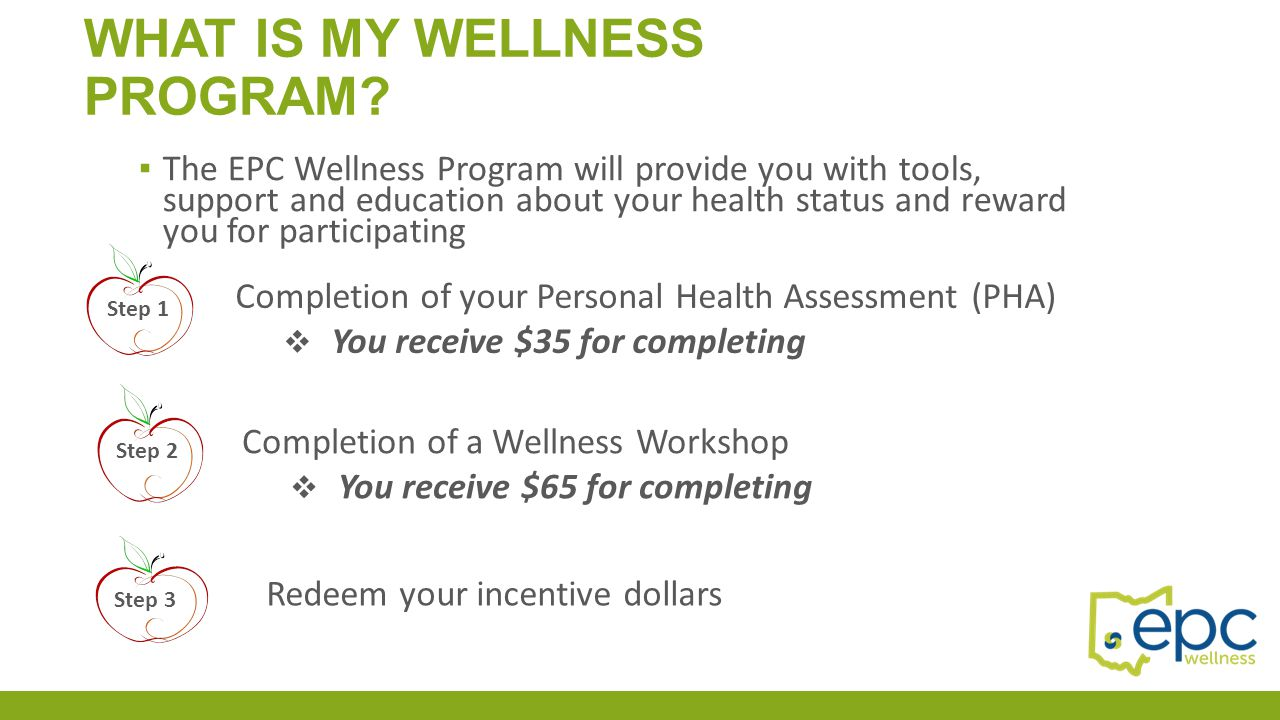 What is My wellness program