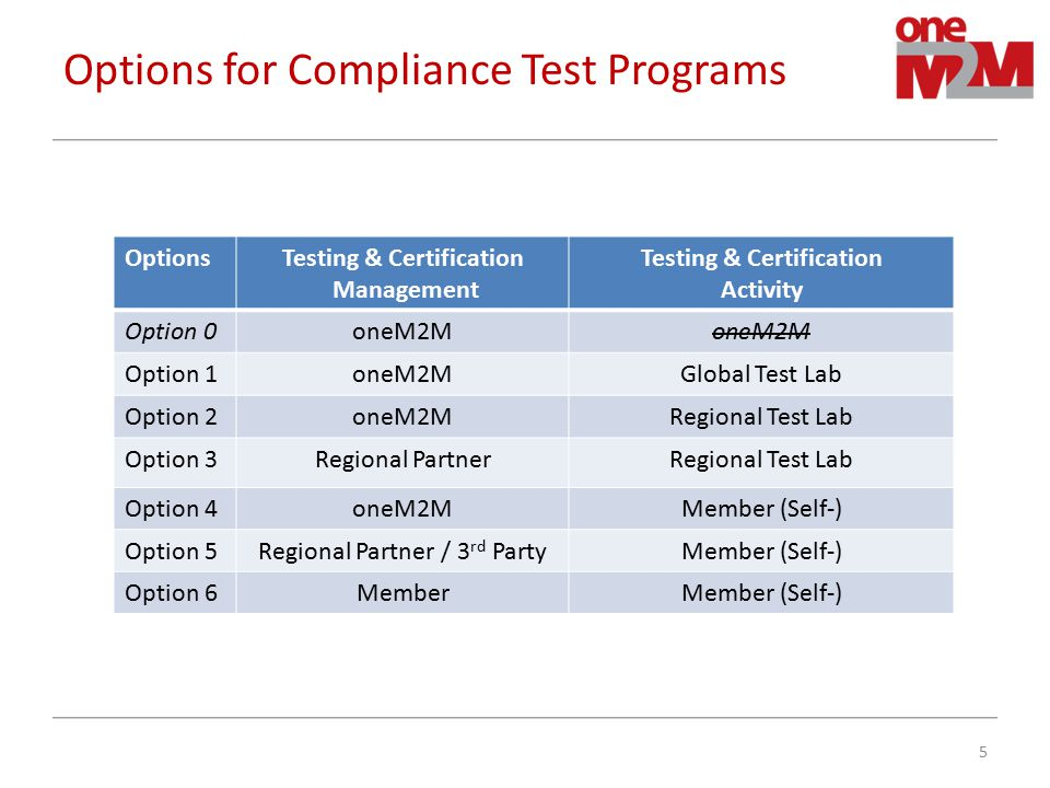 Options for Compliance Test Programs