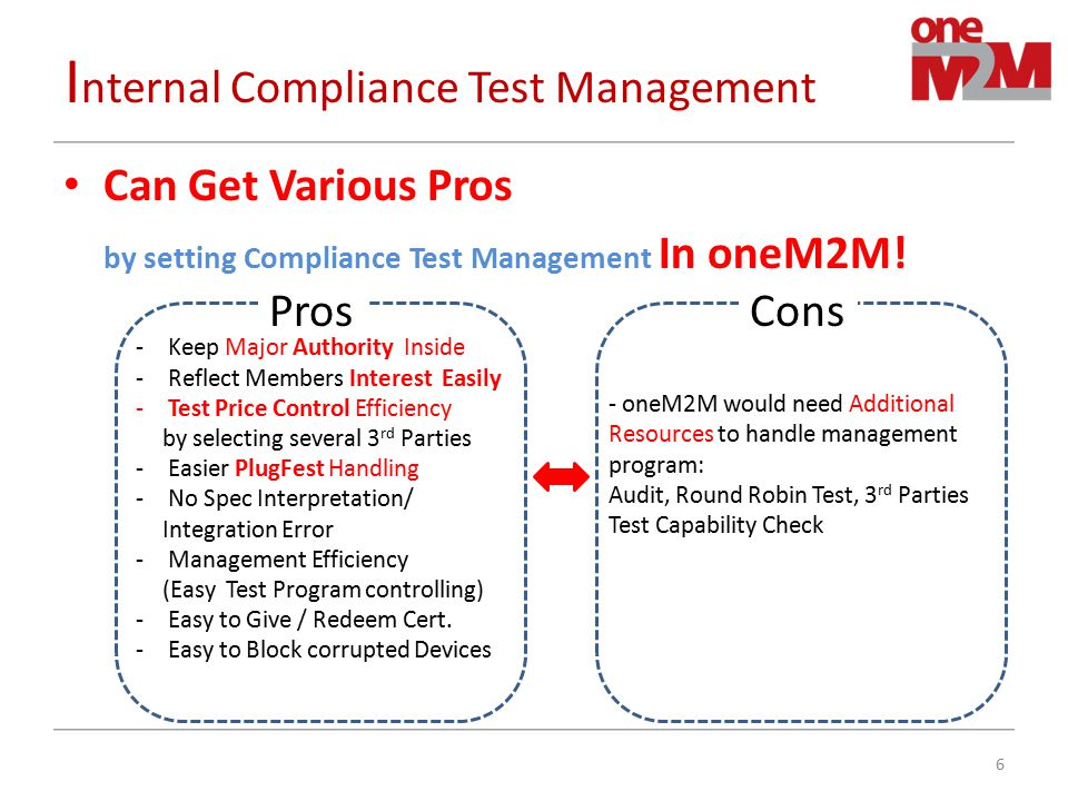 Internal Compliance Test Management