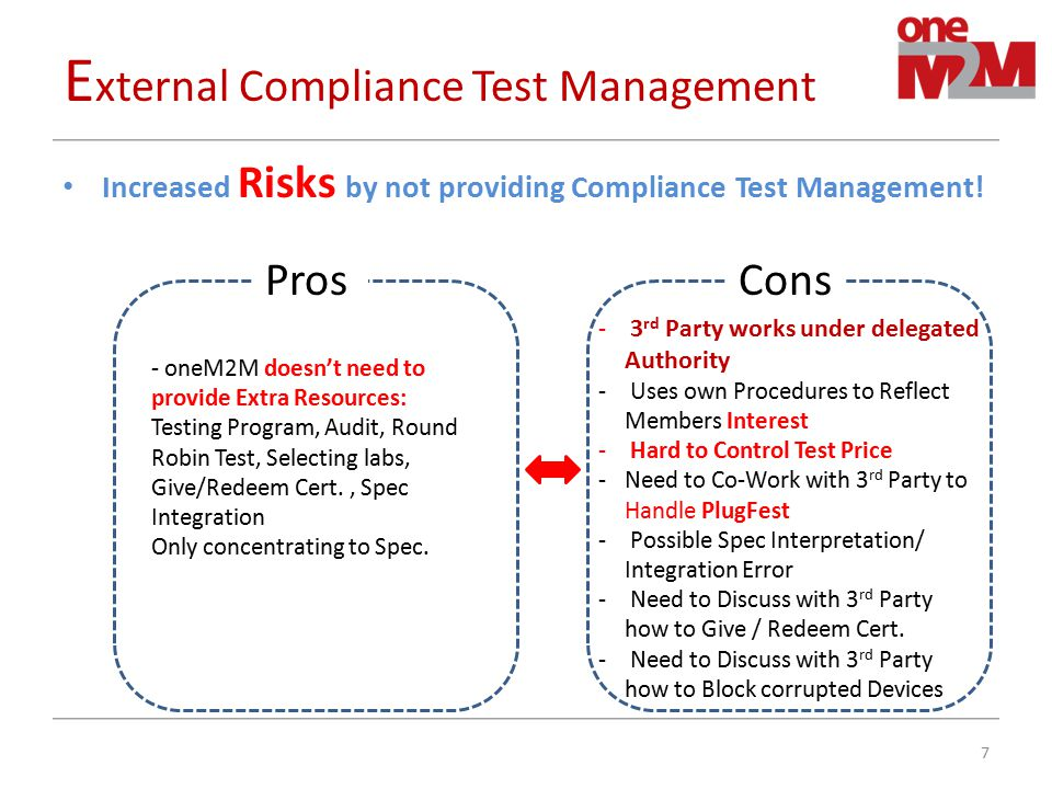 External Compliance Test Management