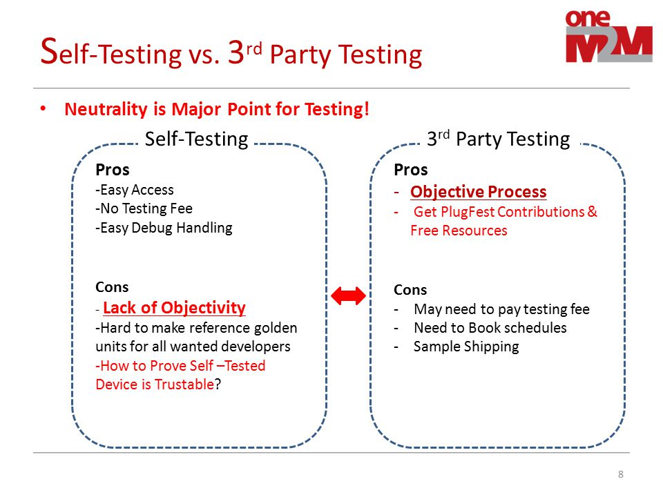 Self-Testing vs. 3rd Party Testing