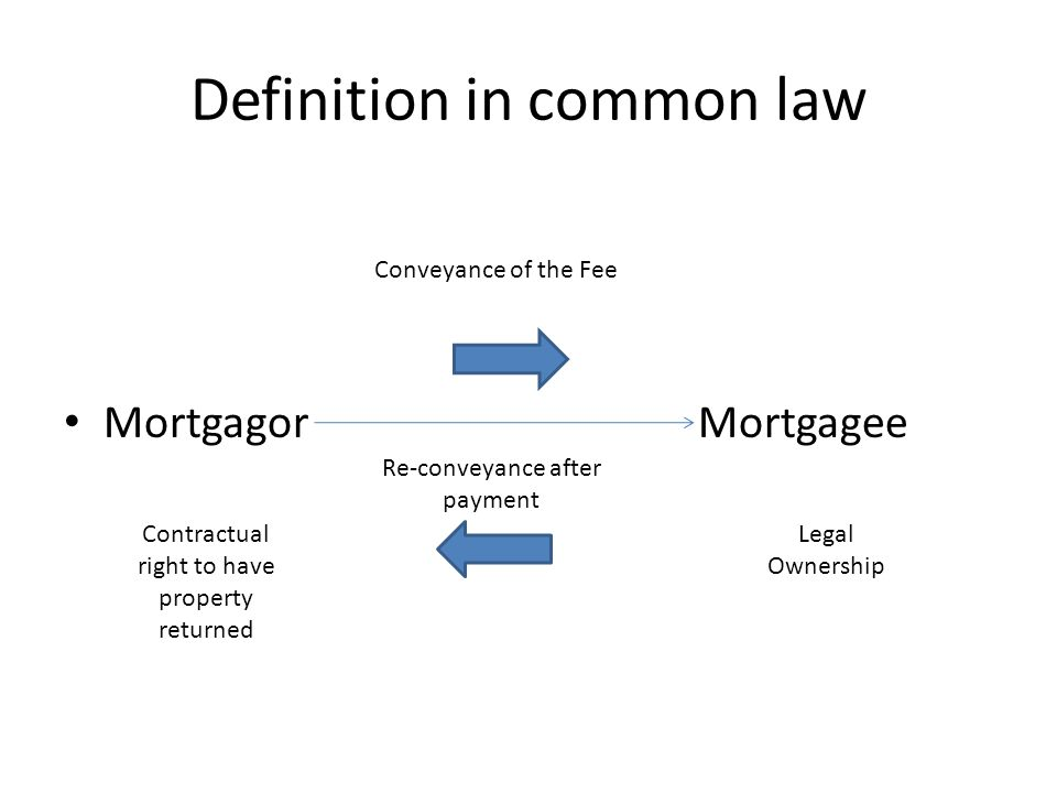 Definition in common law