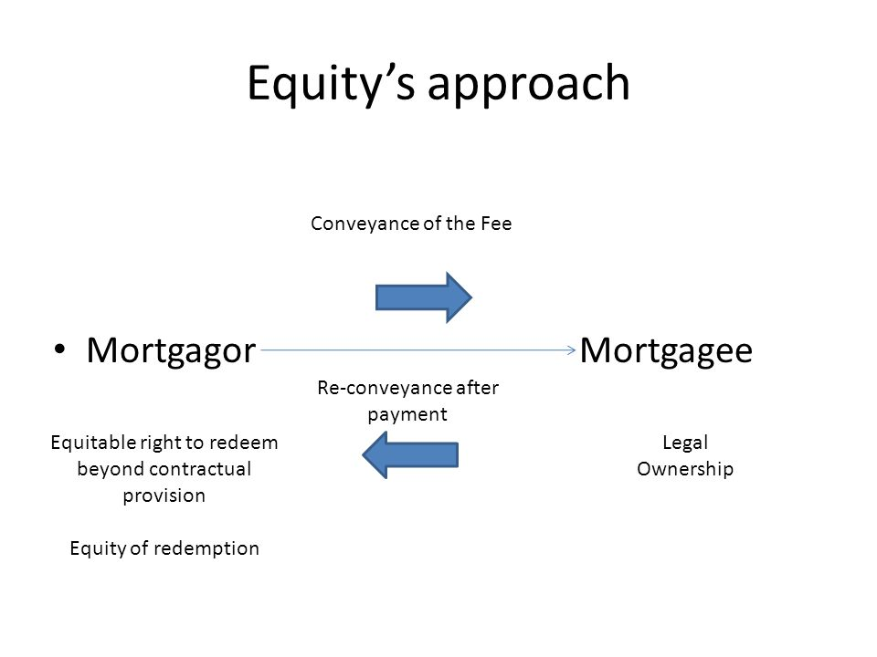 Equity's approach Mortgagor Mortgagee Conveyance of the Fee