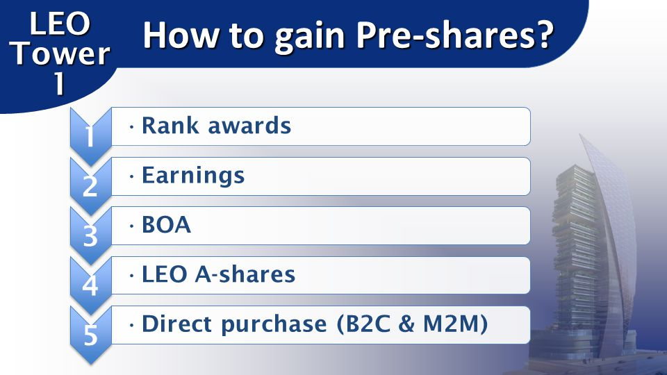How to gain Pre-shares LEO Tower 1 1 2 3 4 5 Rank awards Earnings BOA