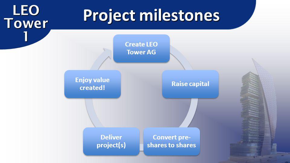 Convert pre-shares to shares