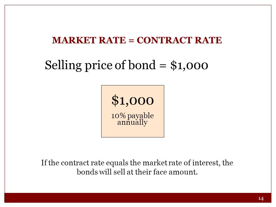 MARKET RATE = CONTRACT RATE