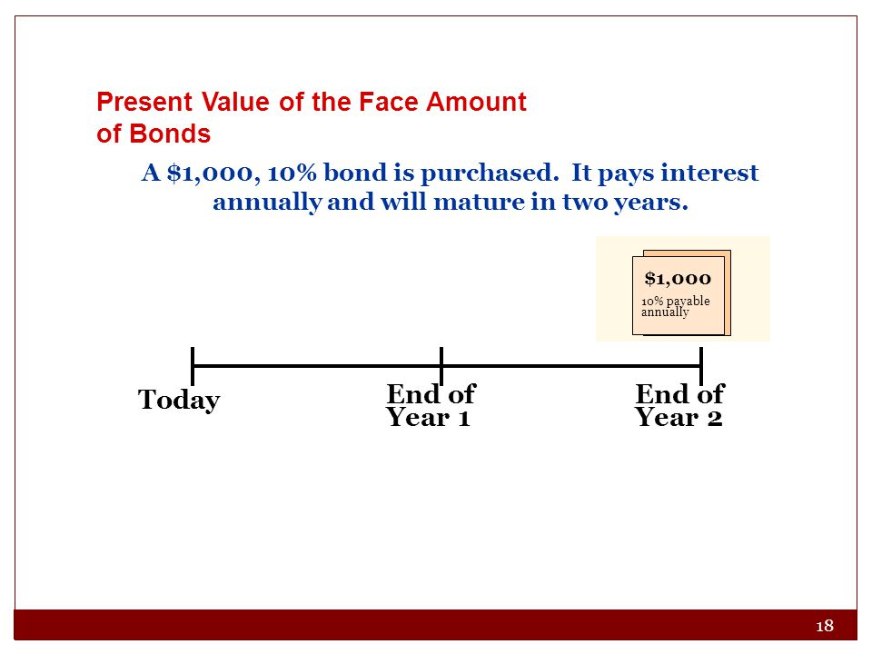 Present Value of the Face Amount of Bonds