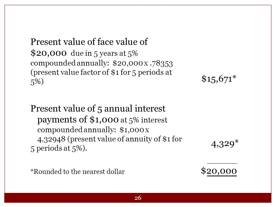 Present value of face value of $20,000 due in 5 years at 5% compounded annually: $20,000 x (present value factor of $1 for 5 periods at 5%)