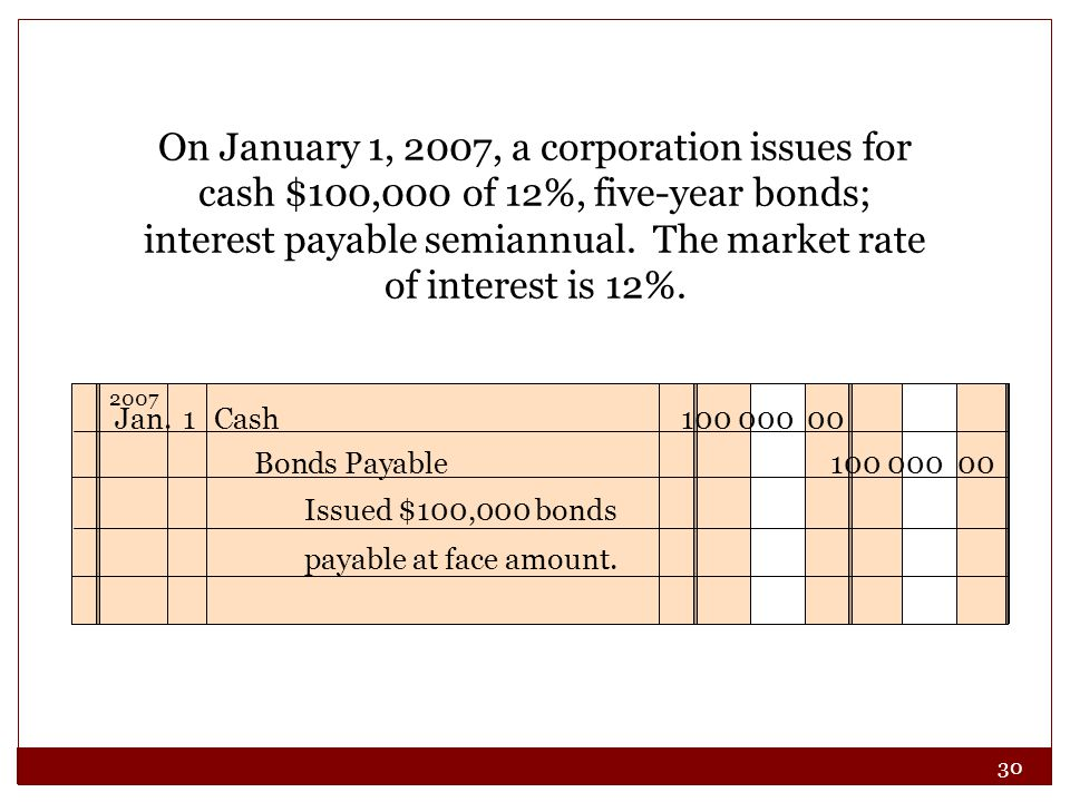 On January 1, 2007, a corporation issues for cash $100,000 of 12%, five-year bonds; interest payable semiannual. The market rate of interest is 12%.