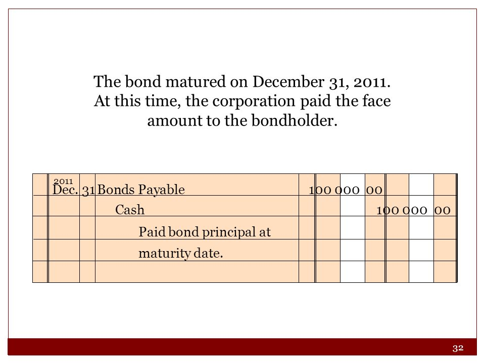 The bond matured on December 31, 2011. At this time, the corporation paid the face amount to the bondholder.