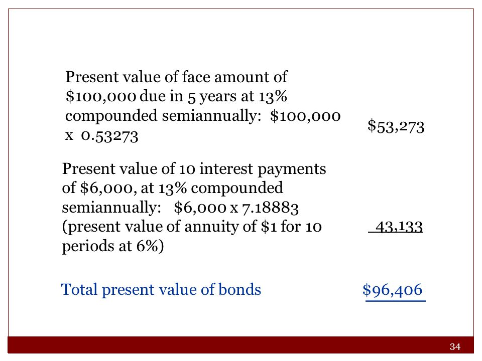 Present value of face amount of $100,000 due in 5 years at 13% compounded semiannually: $100,000 x 0.53273