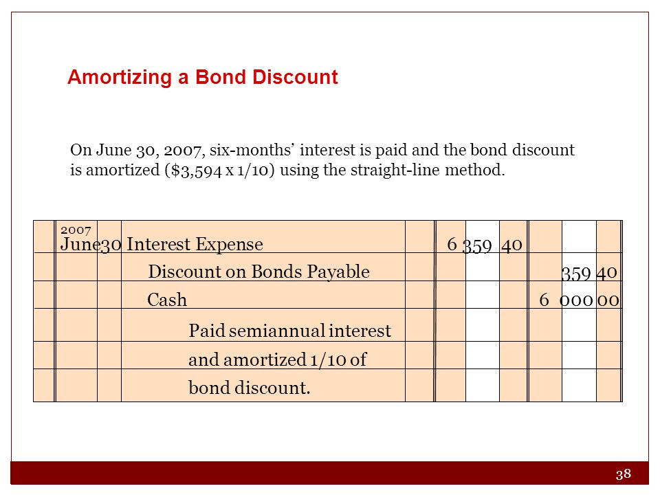 Amortizing a Bond Discount