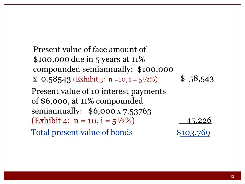 Present value of face amount of $100,000 due in 5 years at 11% compounded semiannually: $100,000 x 0.58543 (Exhibit 3: n =10, i = 5½%)