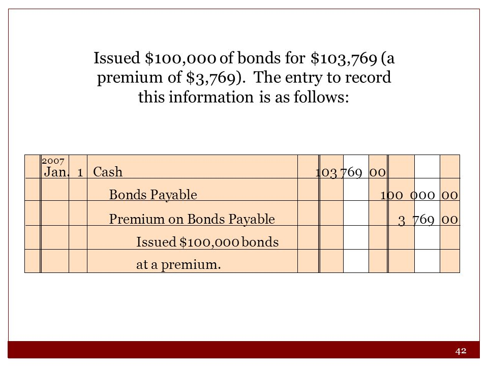 Issued $100,000 of bonds for $103,769 (a premium of $3,769). The entry to record this information is as follows: