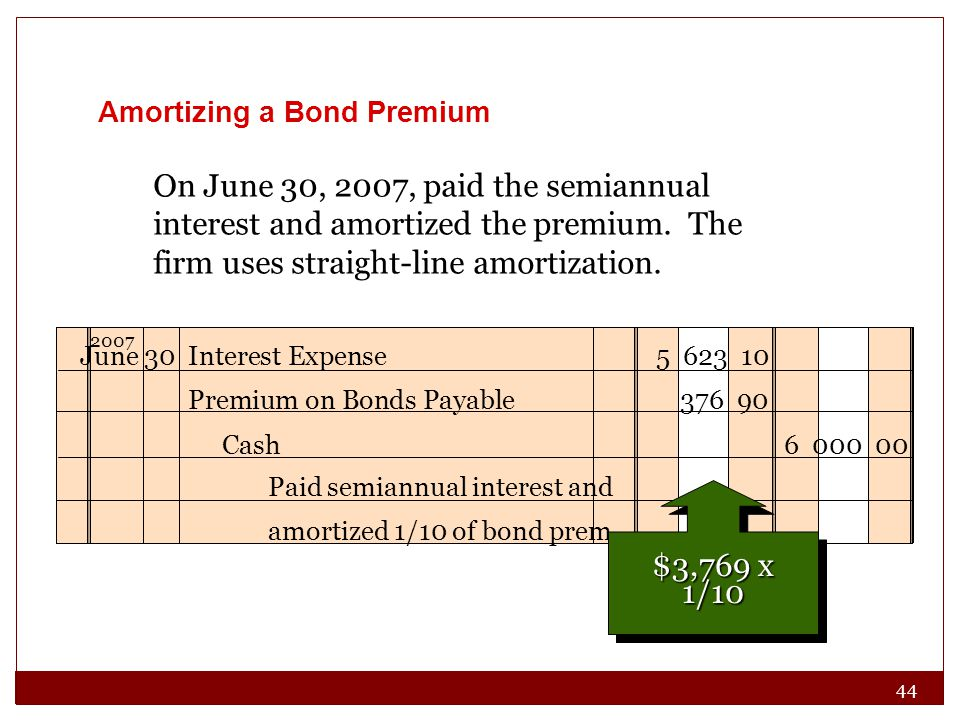 Amortizing a Bond Premium On June 30, 2007, paid the semiannual interest and amortized the premium. The firm uses straight-line amortization.