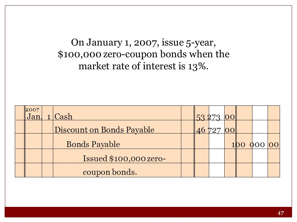 On January 1, 2007, issue 5-year, $100,000 zero-coupon bonds when the market rate of interest is 13%.
