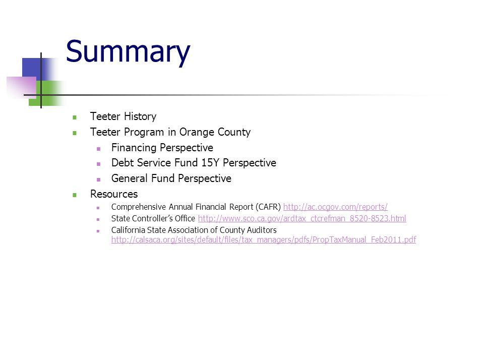 Summary Teeter History Teeter Program in Orange County