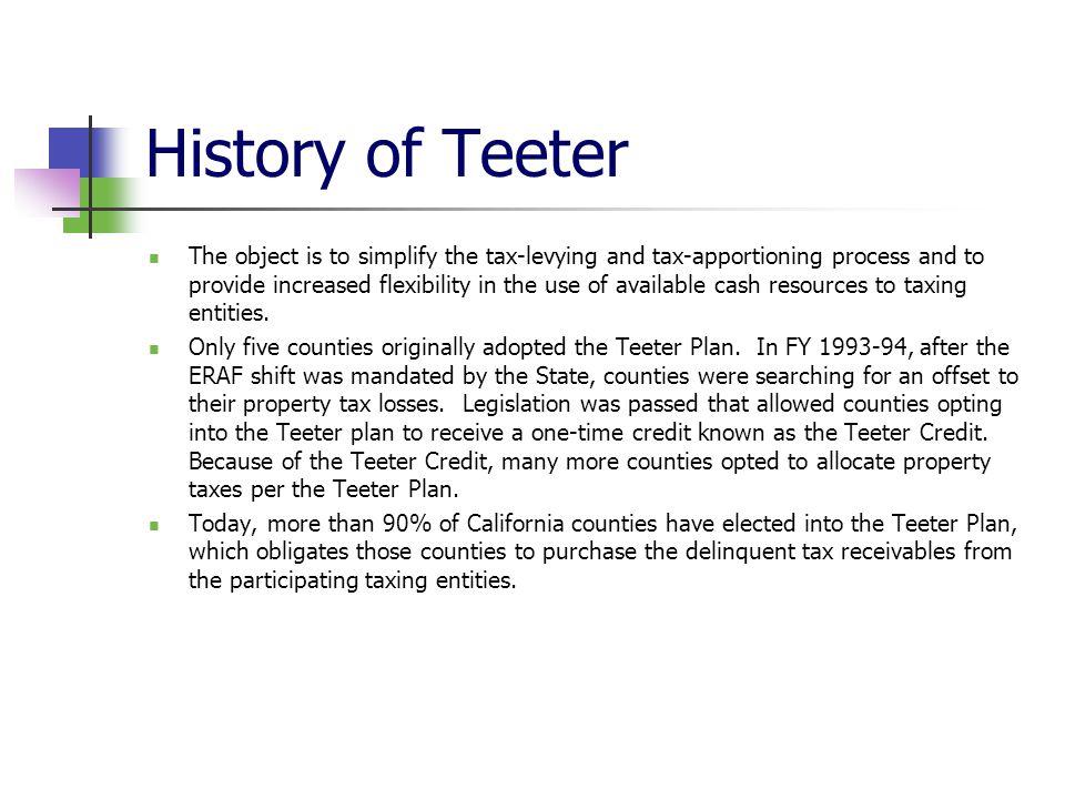 History of Teeter
