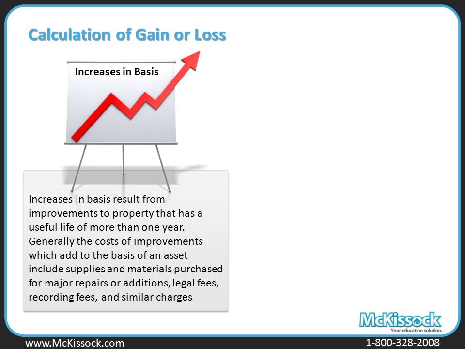 Calculation of Gain or Loss